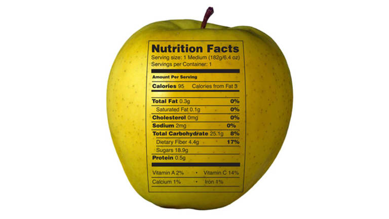 Wisdom Wednesday; You Won't Believe What's In Your Food And Not On The Label