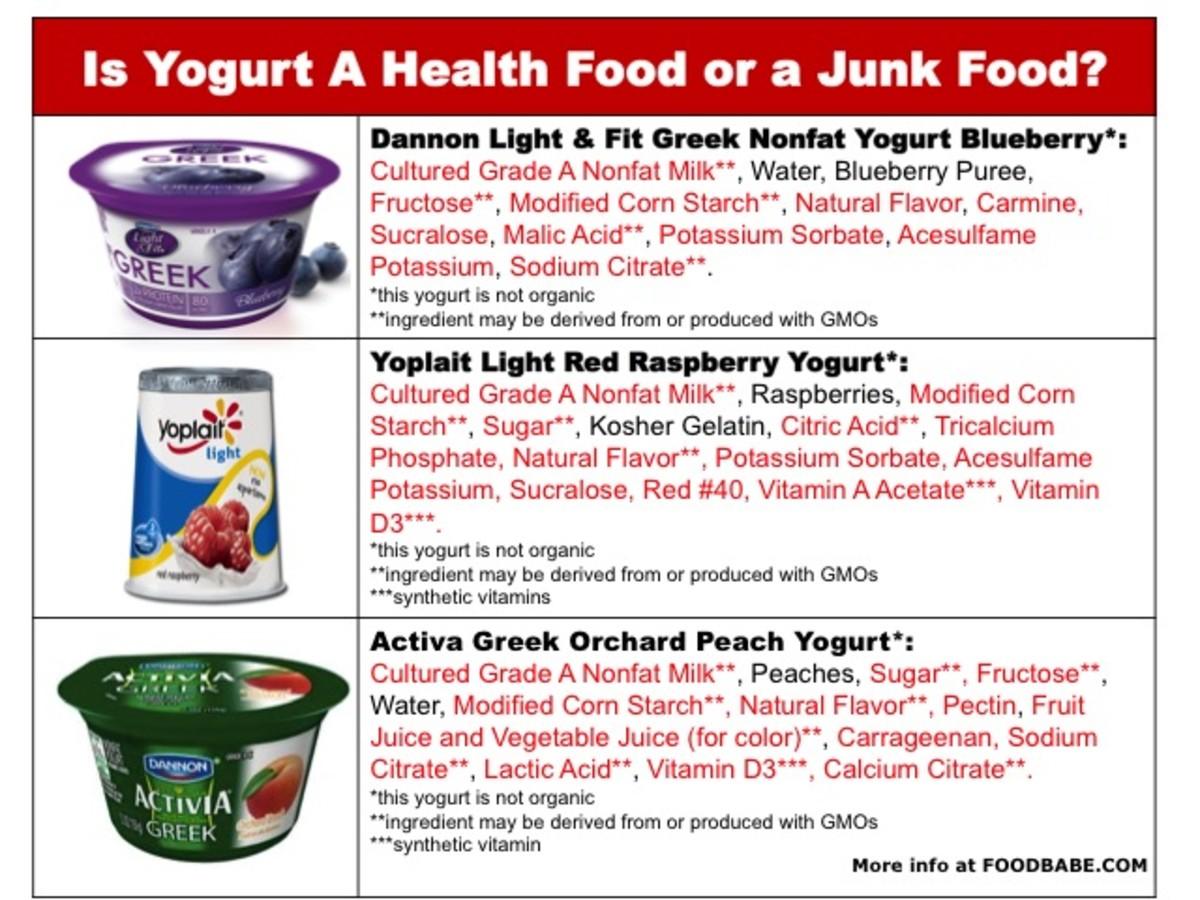 Food Babe Food Chart